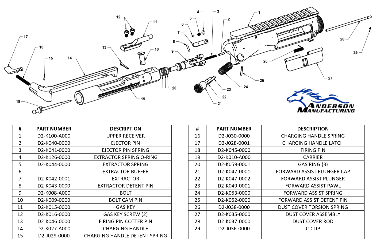 Lower Receiver Assembly Manual Guide
